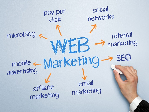 Marketing online là gì?